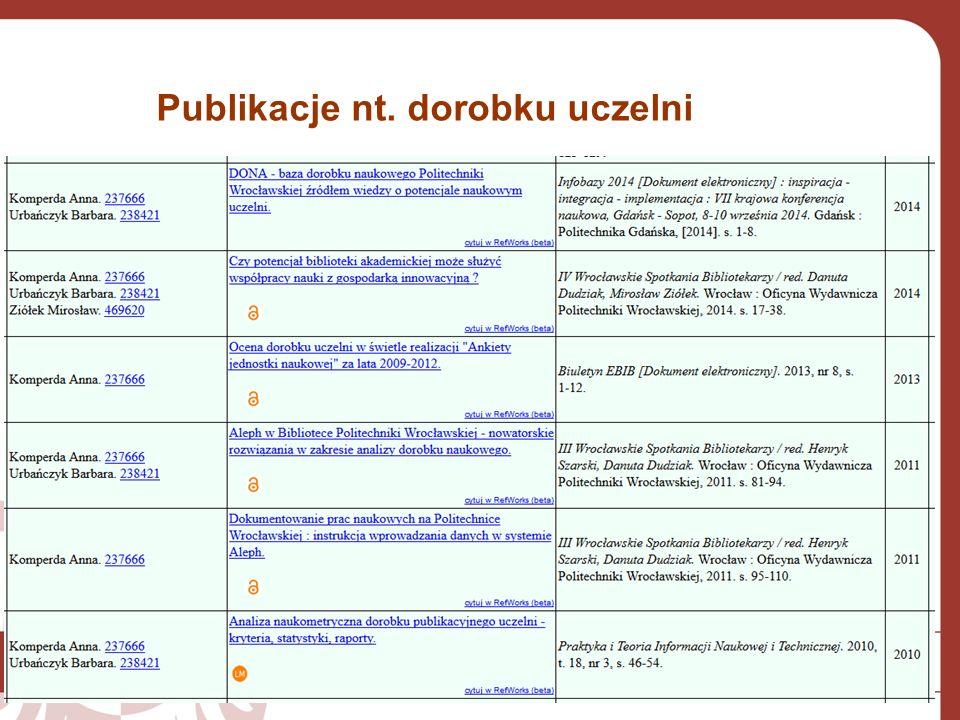 Publikacje nt. dorobku uczelni