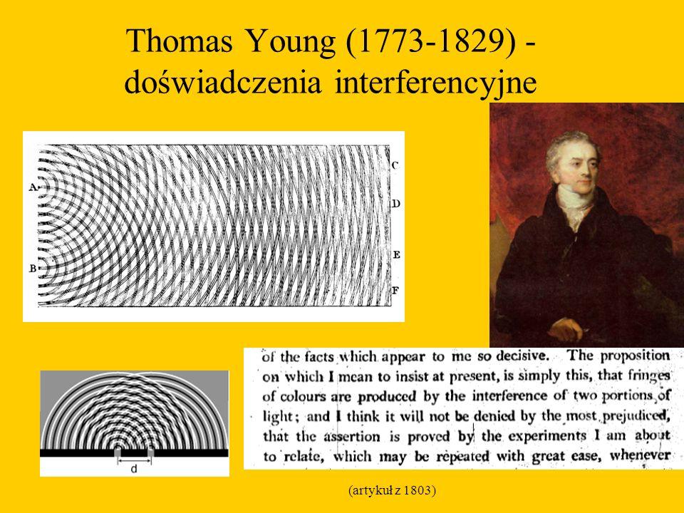 Thomas Young (1773-1829) - doświadczenia interferencyjne (artykuł z 1803)