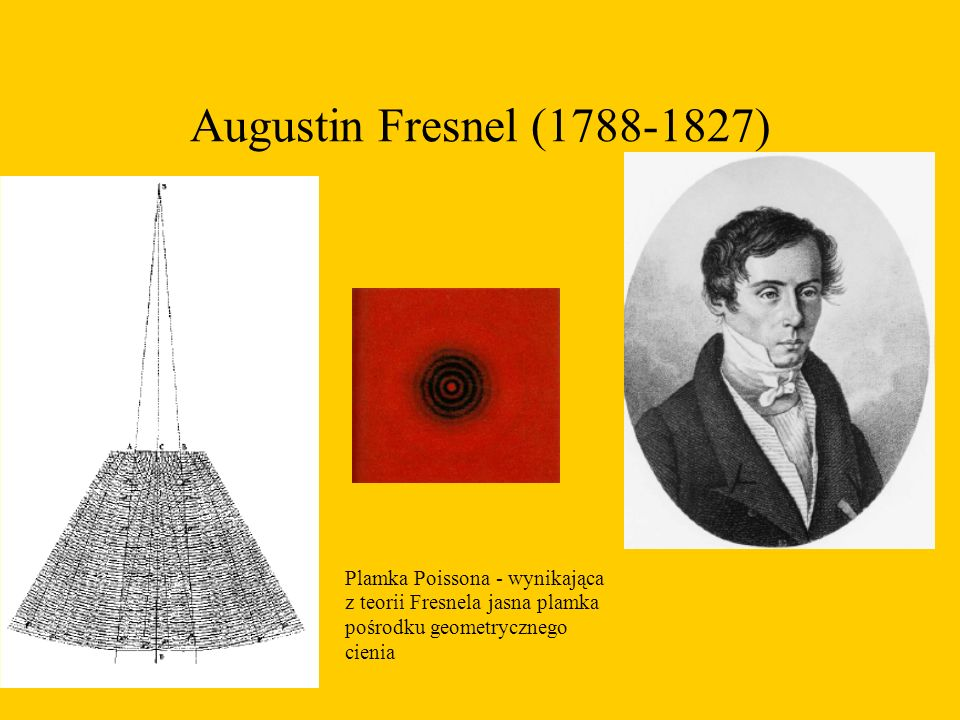 Augustin Fresnel (1788-1827) Plamka Poissona - wynikająca z teorii Fresnela jasna plamka pośrodku geometrycznego cienia