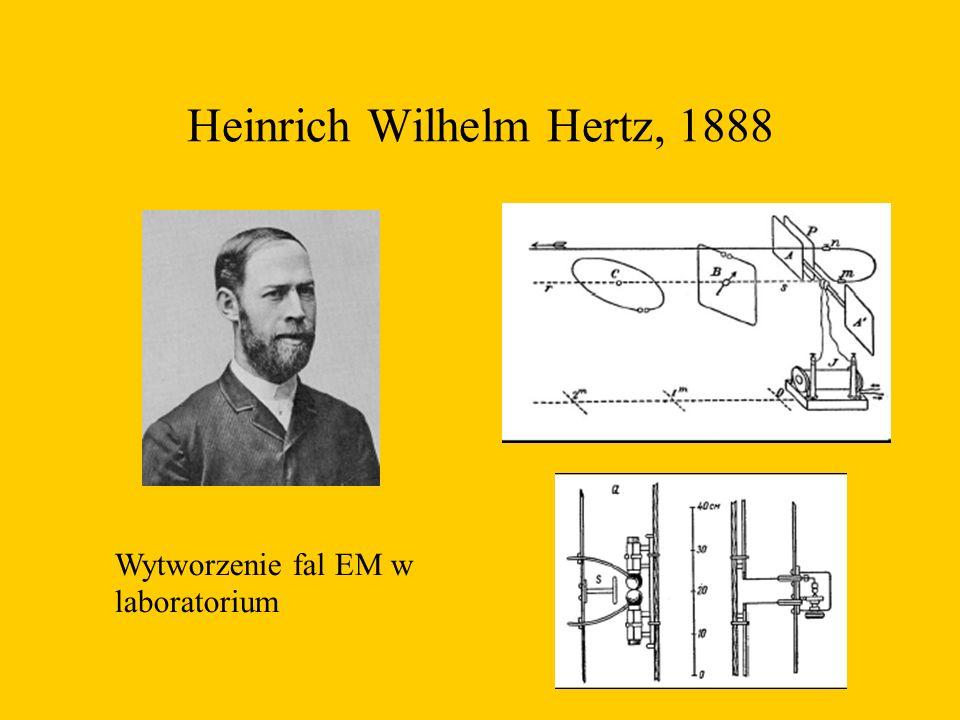 Heinrich Wilhelm Hertz, 1888 Wytworzenie fal EM w laboratorium
