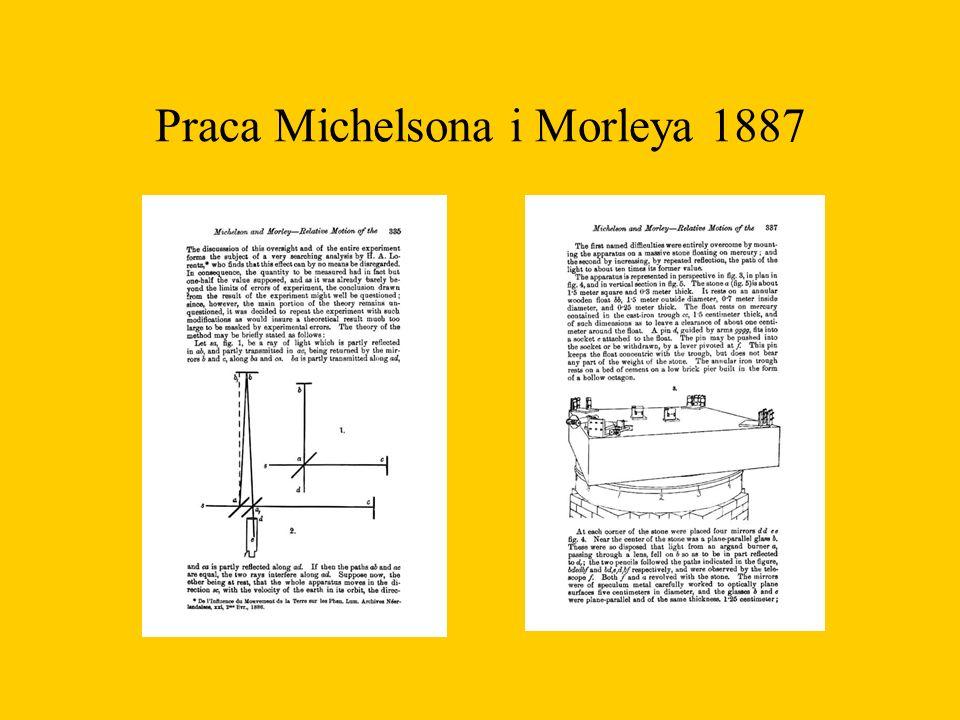 Praca Michelsona i Morleya 1887
