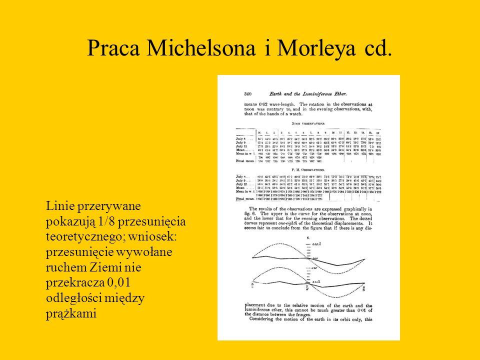 Praca Michelsona i Morleya cd.