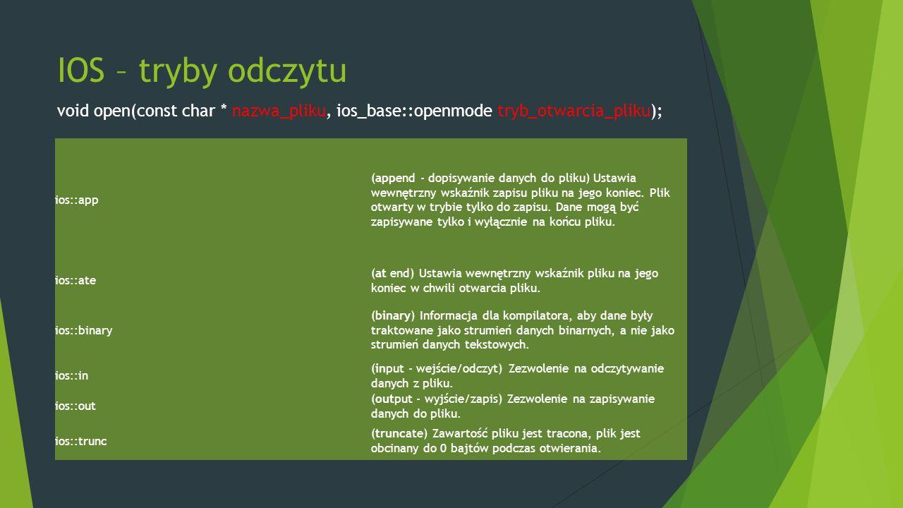 IOS – tryby odczytu void open(const char * nazwa_pliku, ios_base::openmode tryb_otwarcia_pliku); ios::app (append - dopisywanie danych do pliku) Ustawia wewnętrzny wskaźnik zapisu pliku na jego koniec.
