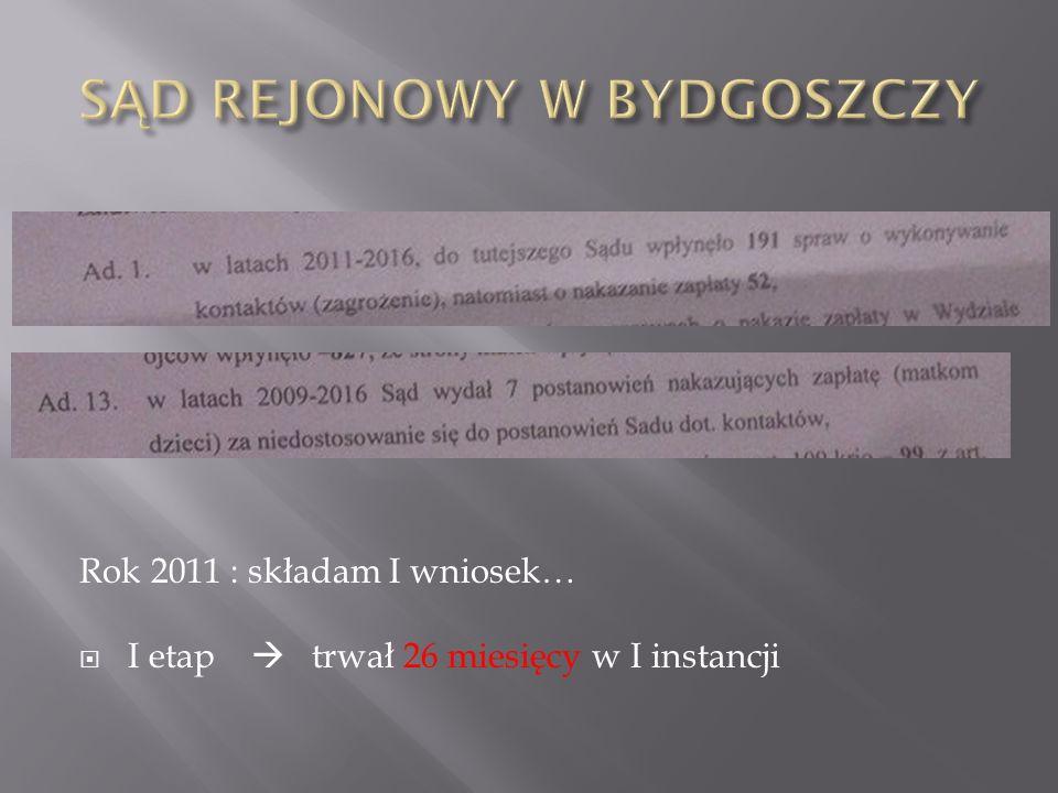 Rok 2011 : składam I wniosek…  I etap  trwał 26 miesięcy w I instancji