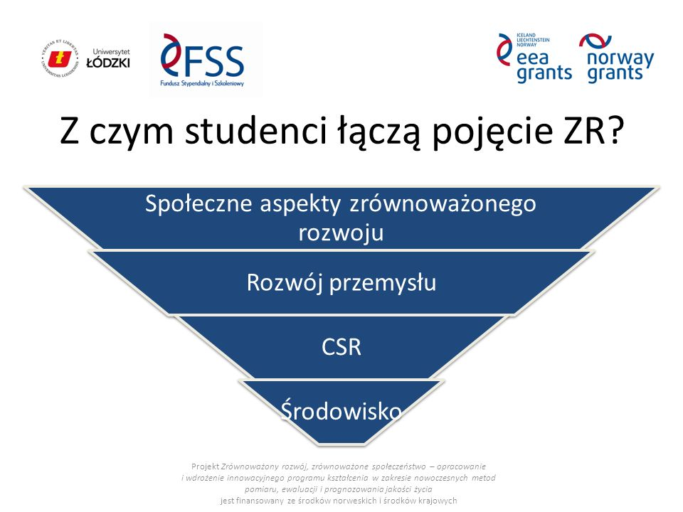 Z czym studenci łączą pojęcie ZR.