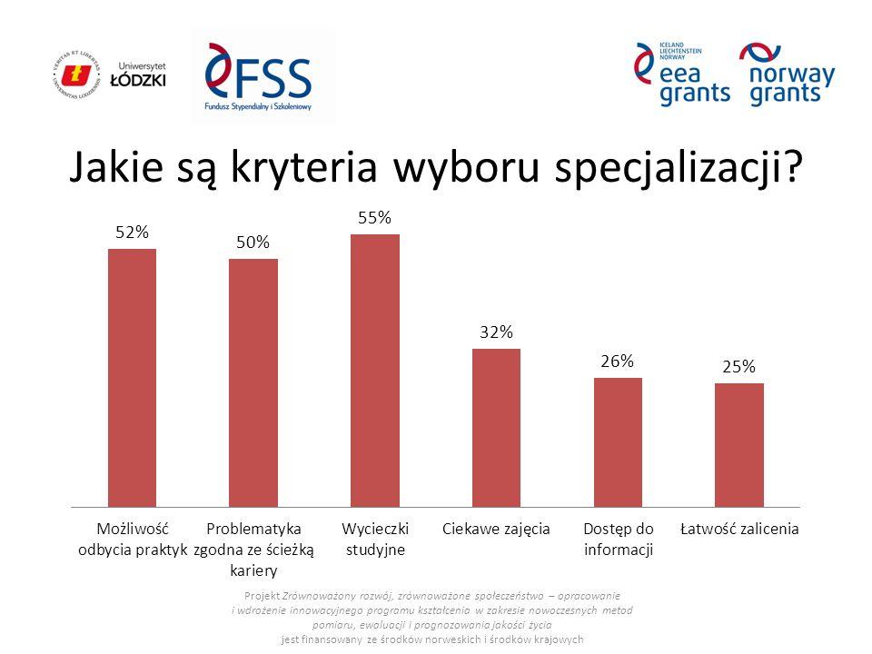 Jakie są kryteria wyboru specjalizacji.