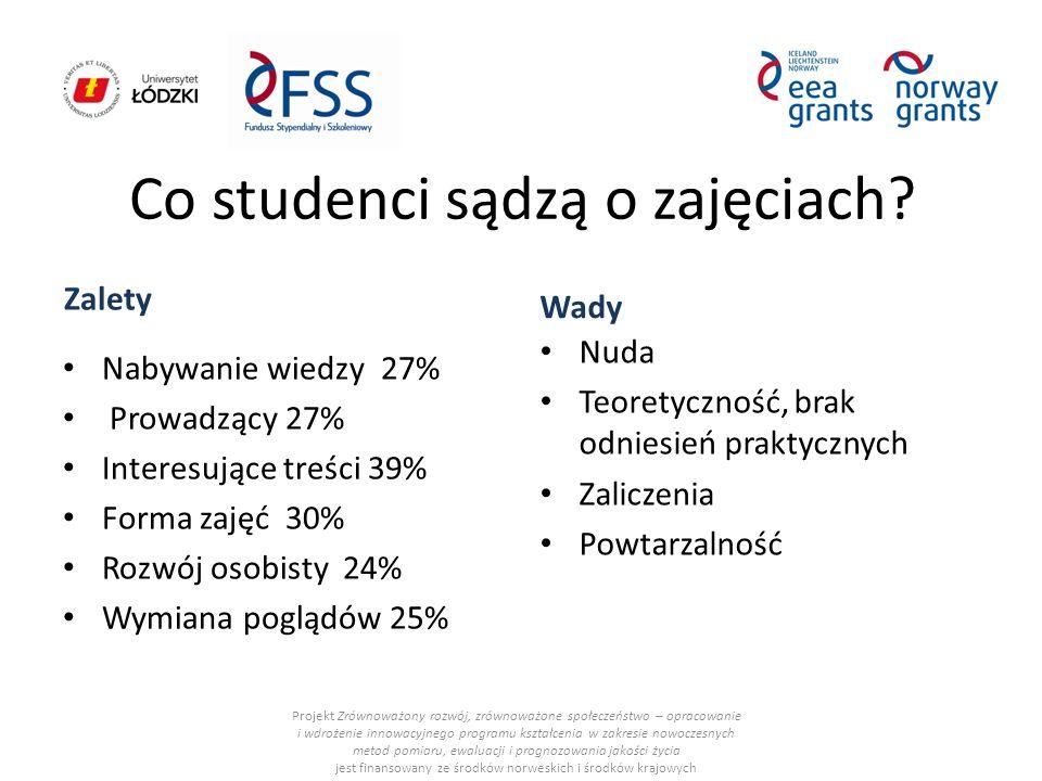 Co studenci sądzą o zajęciach.