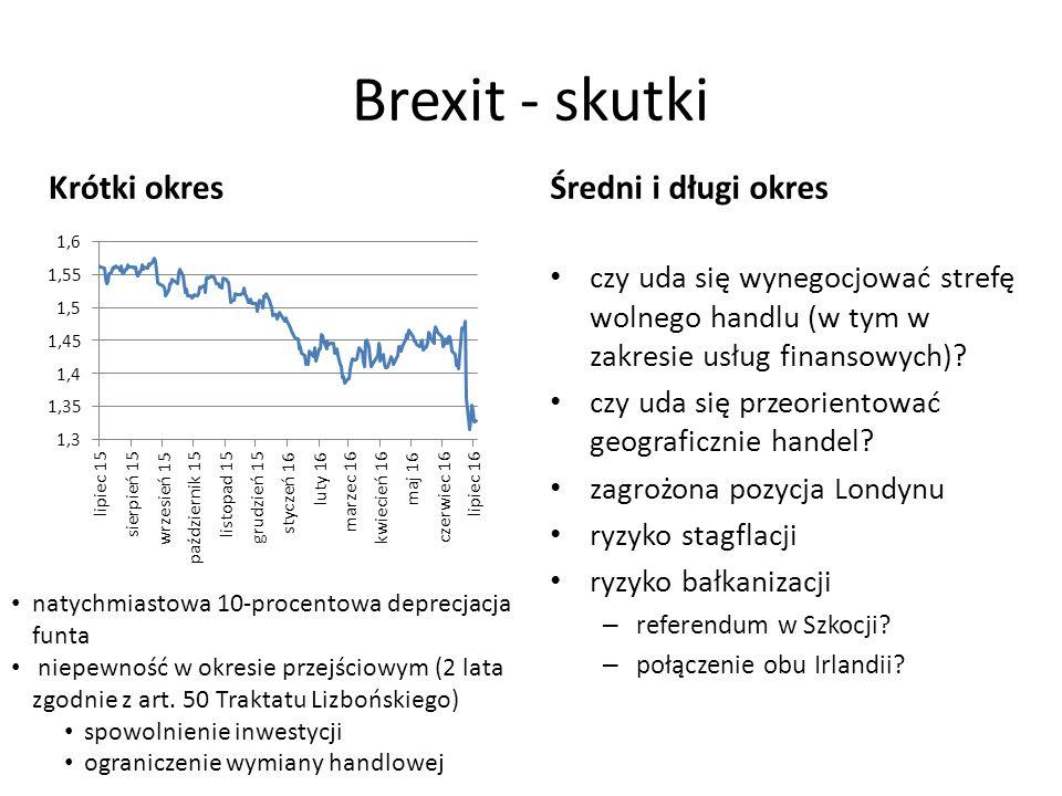 Brexit - skutki Krótki okresŚredni i długi okres czy uda się wynegocjować strefę wolnego handlu (w tym w zakresie usług finansowych)? czy uda się prze