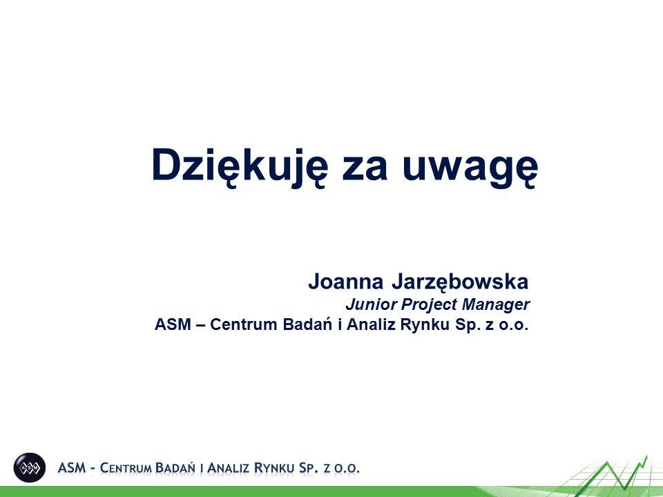 Dziękuję za uwagę Joanna Jarzębowska Junior Project Manager ASM – Centrum Badań i Analiz Rynku Sp.