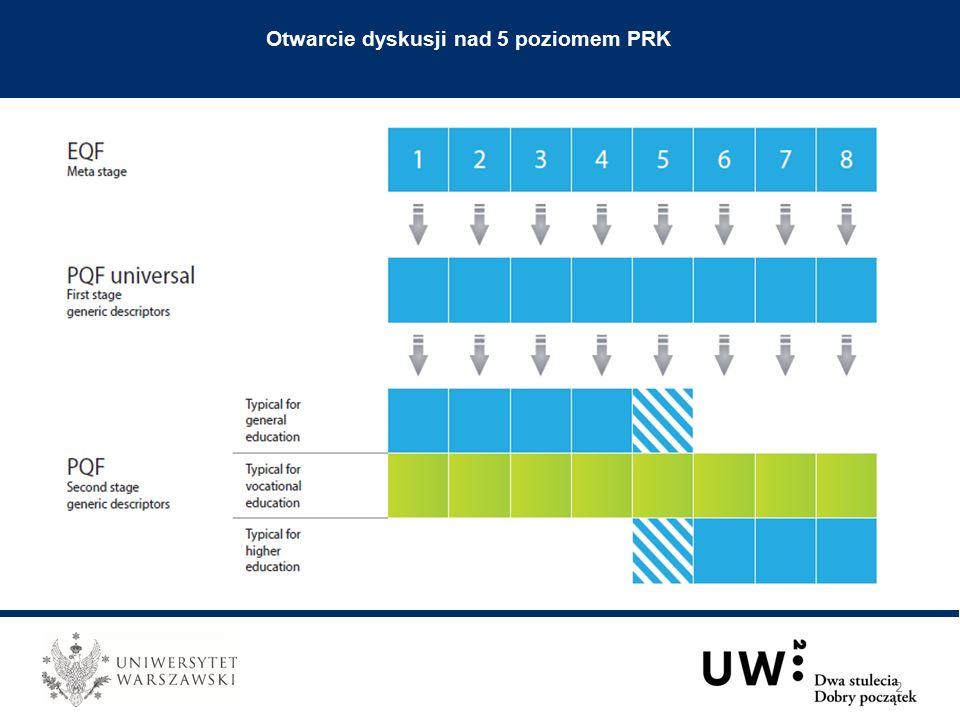 Otwarcie dyskusji nad 5 poziomem PRK 2