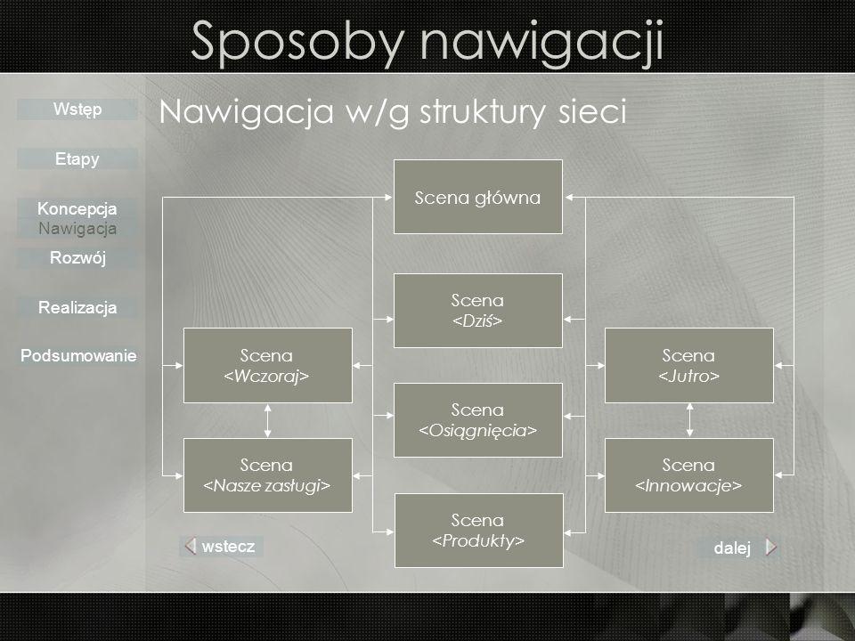 Sposoby nawigacji Nawigacja w/g struktury sieci Wstęp Etapy Koncepcja Rozwój Realizacja Podsumowanie Scena główna Scena wstecz dalej Nawigacja