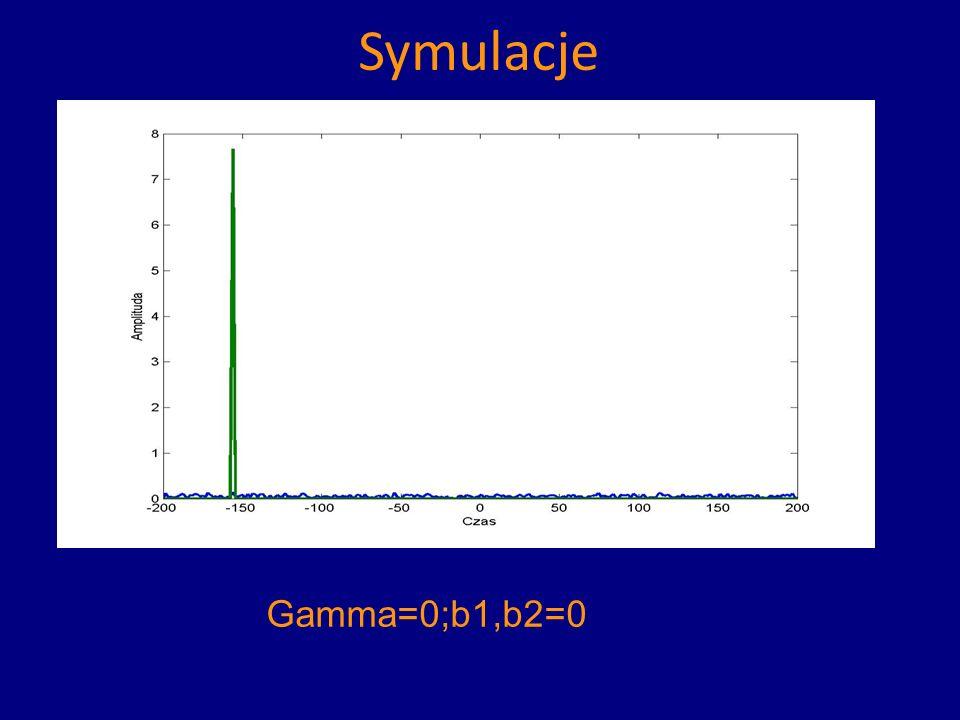 Symulacje Gamma=0;b1,b2=0