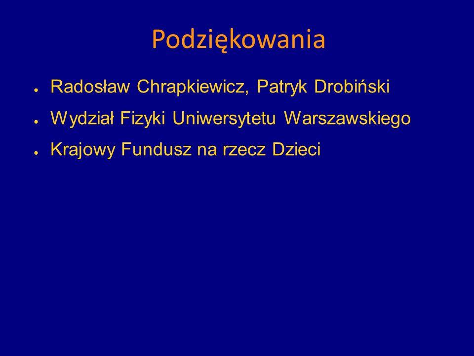Podziękowania ● Radosław Chrapkiewicz, Patryk Drobiński ● Wydział Fizyki Uniwersytetu Warszawskiego ● Krajowy Fundusz na rzecz Dzieci
