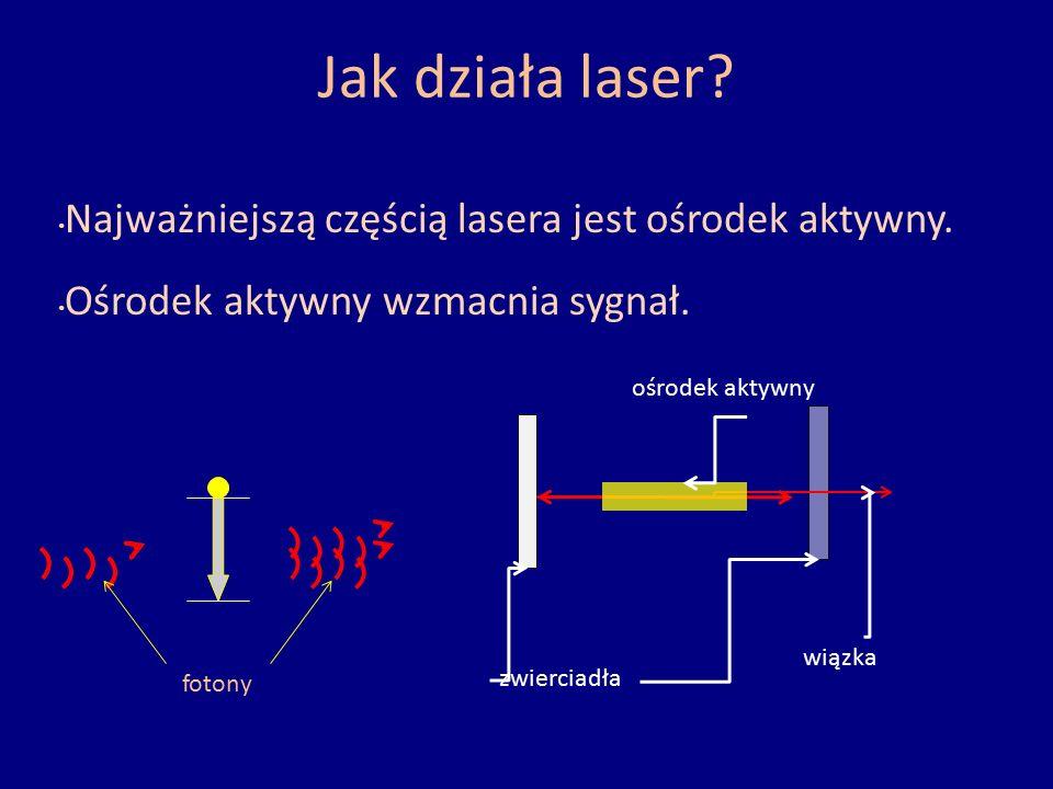 Jak działa laser. Najważniejszą częścią lasera jest ośrodek aktywny.