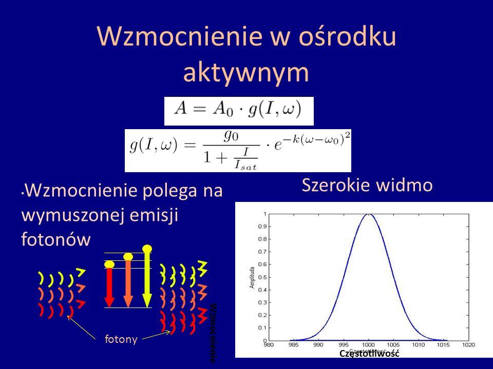 Wzmocnienie w ośrodku aktywnym Wzmocnienie polega na wymuszonej emisji fotonów Szerokie widmo fotony Częstotliwość Wzmocnienie Szerokie widmo
