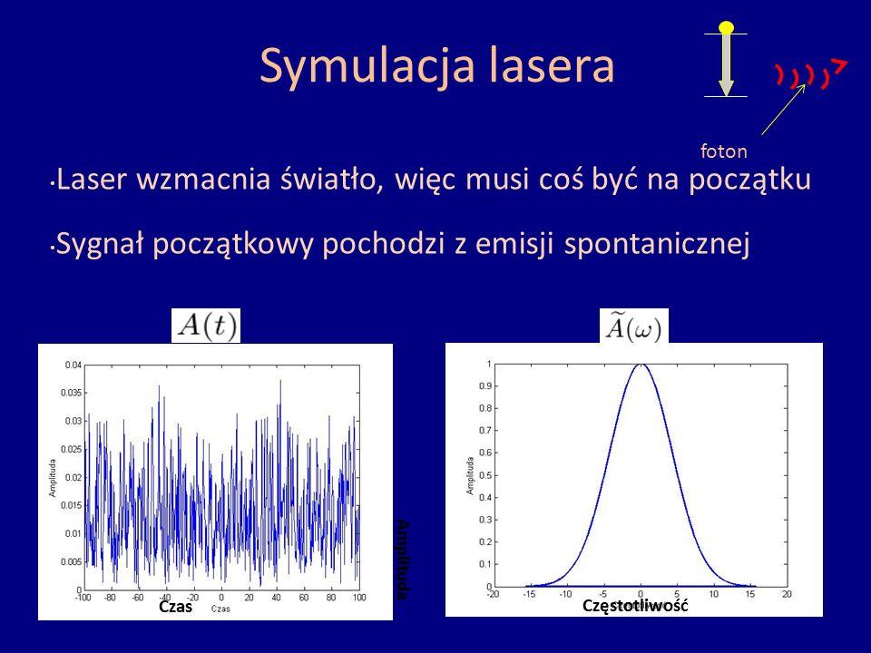 Symulacja lasera Laser wzmacnia światło, więc musi coś być na początku Sygnał początkowy pochodzi z emisji spontanicznej foton Amplituda Częstotliwość Czas