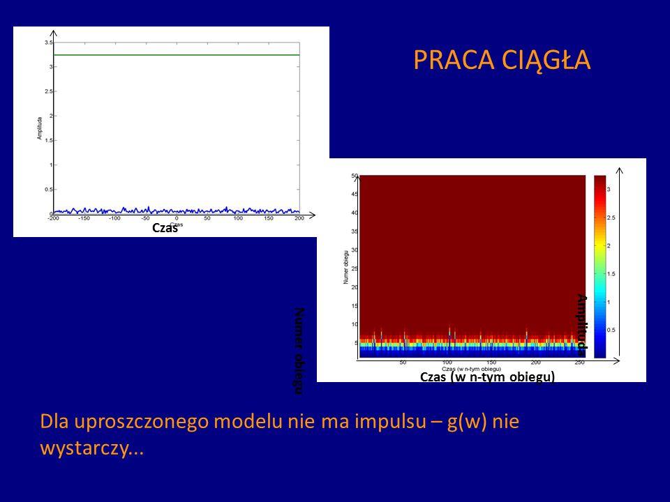 Dla uproszczonego modelu nie ma impulsu – g(w) nie wystarczy...