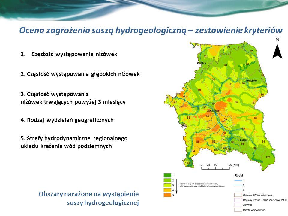 15 Ocena zagrożenia suszą hydrogeologiczną – zestawienie kryteriów 1.Częstość występowania niżówek 3.