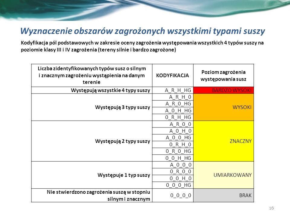 16 Wyznaczenie obszarów zagrożonych wszystkimi typami suszy Liczba zidentyfikowanych typów susz o silnym i znacznym zagrożeniu wystąpienia na danym terenie KODYFIKACJA Poziom zagrożenia występowania susz Występują wszystkie 4 typy suszyA_R_H_HGBARDZO WYSOKI Występują 3 typy suszy A_R_H_0 WYSOKI A_R_0_HG A_0_H_HG 0_R_H_HG Występują 2 typy suszy A_R_0_0 ZNACZNY A_0_H_0 A_0_0_HG 0_R_H_0 0_R_0_HG 0_0_H_HG Występuje 1 typ suszy A_0_0_0 UMIARKOWANY 0_R_0_0 0_0_H_0 0_0_0_HG Nie stwierdzono zagrożenia suszą w stopniu silnym i znacznym 0_0_0_0BRAK Kodyfikacja pól podstawowych w zakresie oceny zagrożenia występowania wszystkich 4 typów suszy na poziomie klasy III i IV zagrożenia (tereny silnie i bardzo zagrożone)