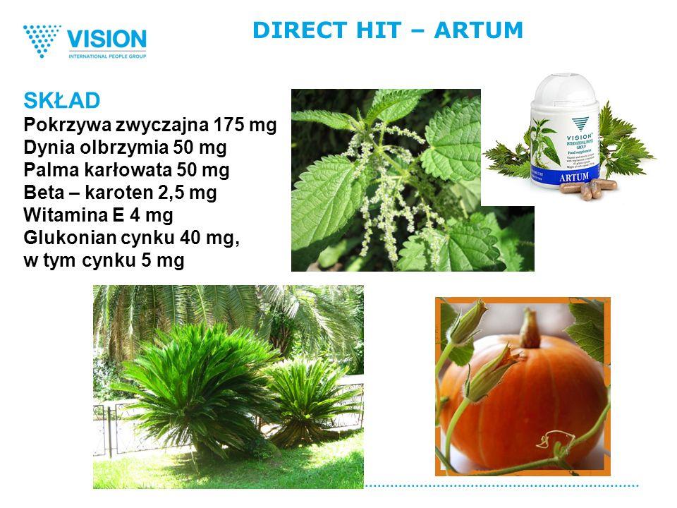 DIRECT HIT – ARTUM SKŁAD Pokrzywa zwyczajna 175 mg Dynia olbrzymia 50 mg Palma karłowata 50 mg Beta – karoten 2,5 mg Witamina E 4 mg Glukonian cynku 40 mg, w tym cynku 5 mg