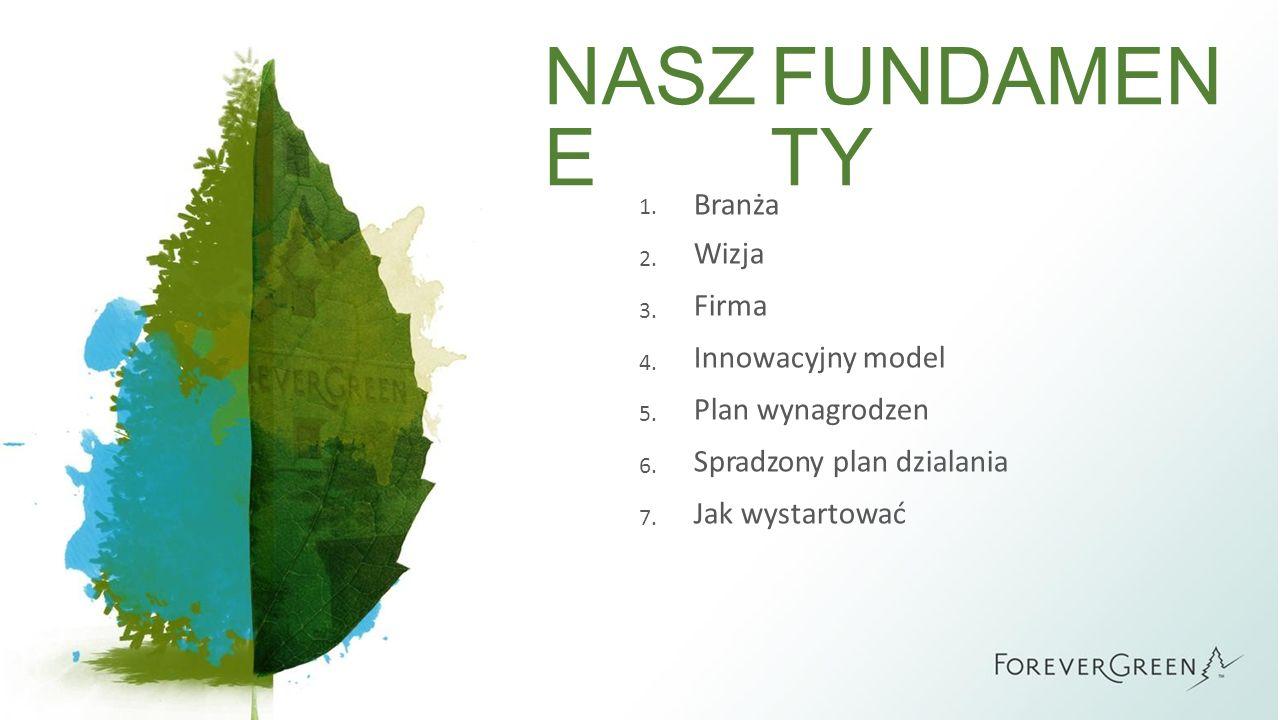 NASZ E FUNDAMEN TY Branża Wizja Firma Innowacyjny model Plan wynagrodzen Spradzony plan dzialania Jak wystartować 1. 2. 3. 4. 5. 6. 7.