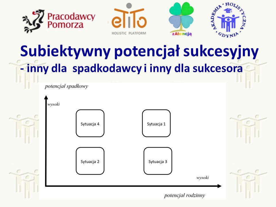 Subiektywny potencjał sukcesyjny - inny dla spadkodawcy i inny dla sukcesora
