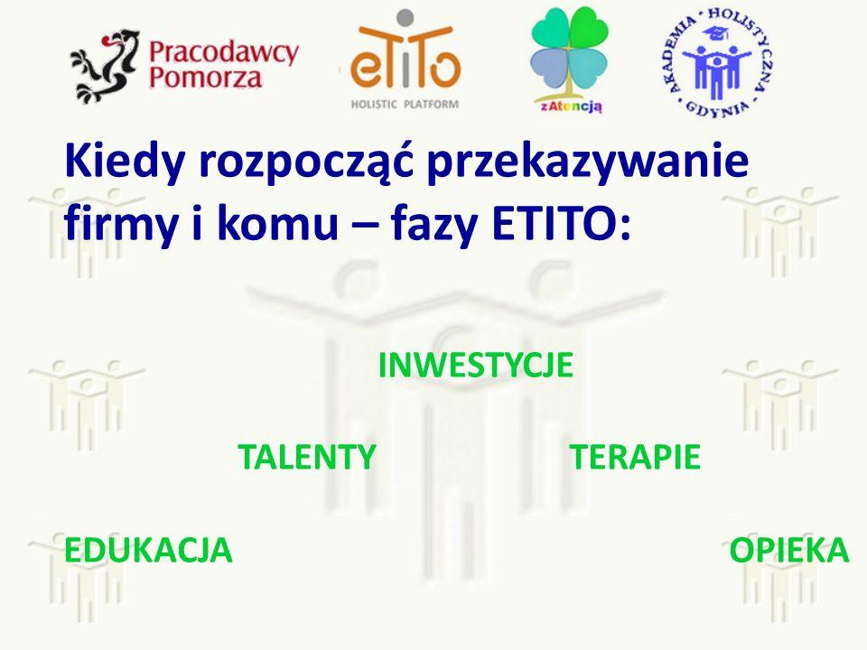 Kiedy rozpocząć przekazywanie firmy i komu – fazy ETITO: INWESTYCJE TALENTY TERAPIE EDUKACJA OPIEKA