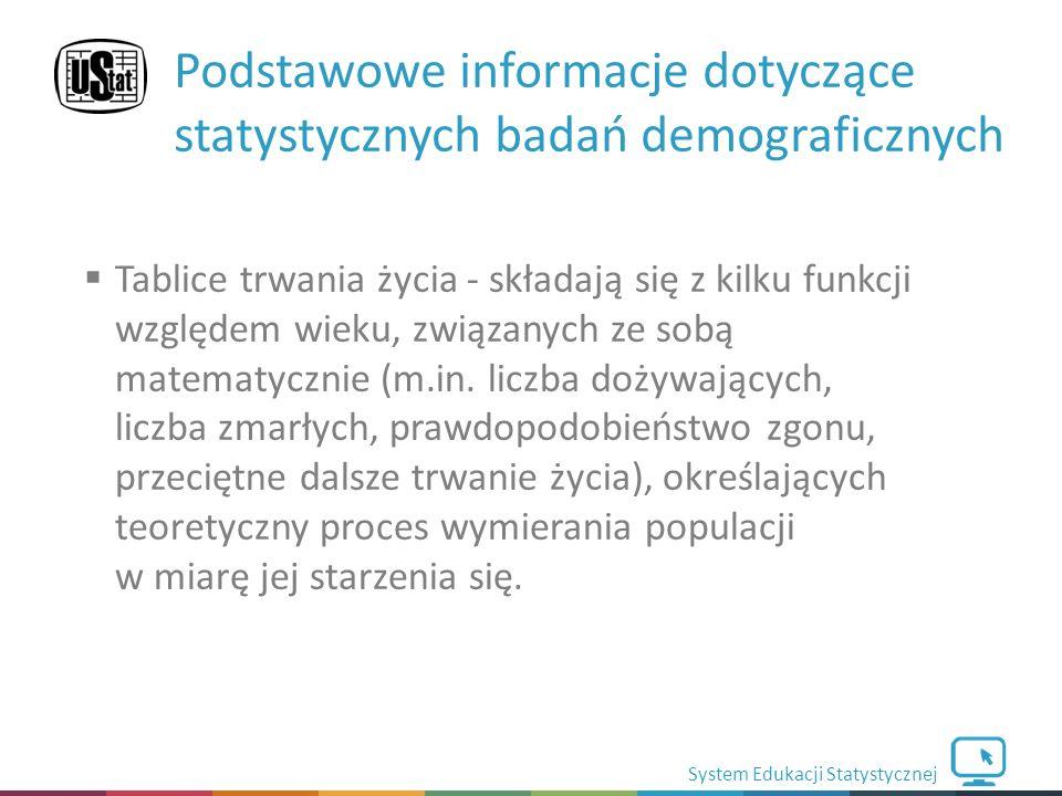 System Edukacji Statystycznej  Tablice trwania życia - składają się z kilku funkcji względem wieku, związanych ze sobą matematycznie (m.in.