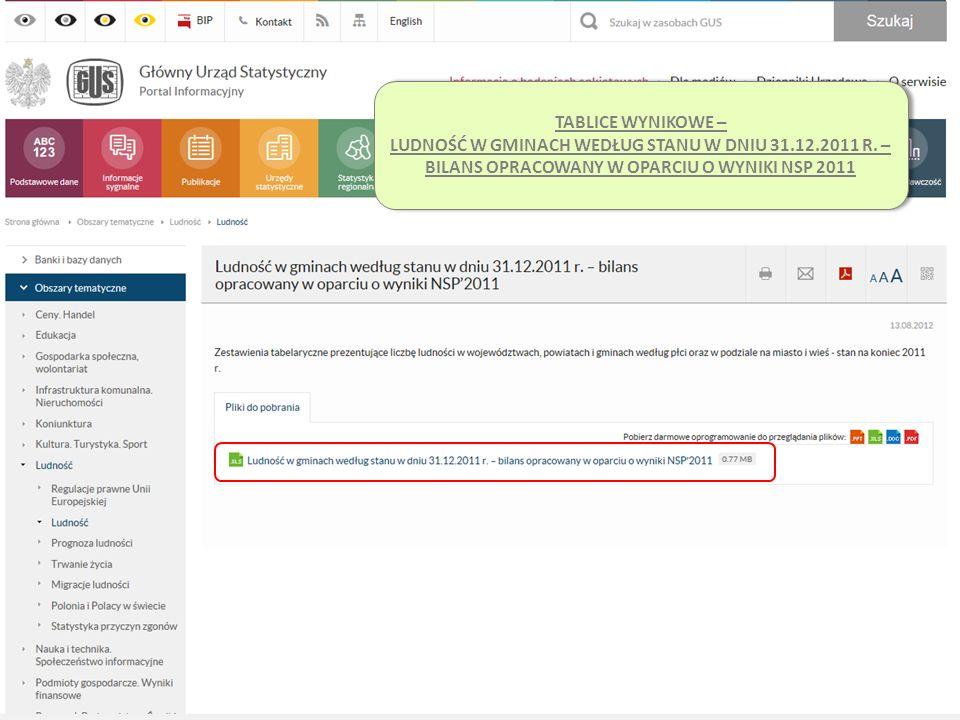 System Edukacji Statystycznej TABLICE WYNIKOWE – LUDNOŚĆ W GMINACH WEDŁUG STANU W DNIU 31.12.2011 R.