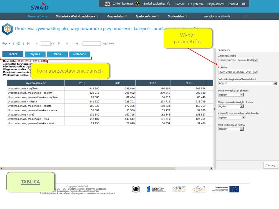 System Edukacji Statystycznej Wybór parametrów Forma przedstawienia danych TABLICA