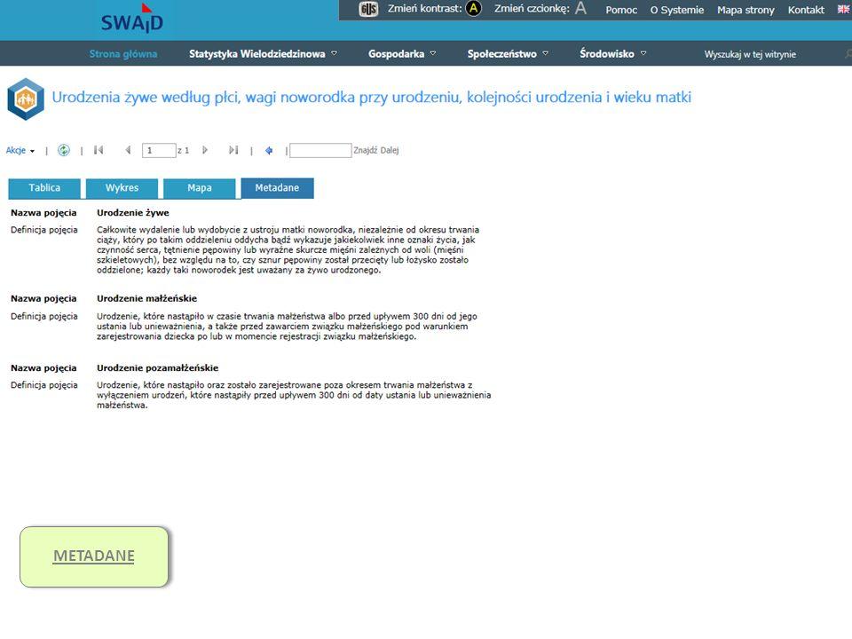 System Edukacji Statystycznej Funkcjonalności cd. METADANE