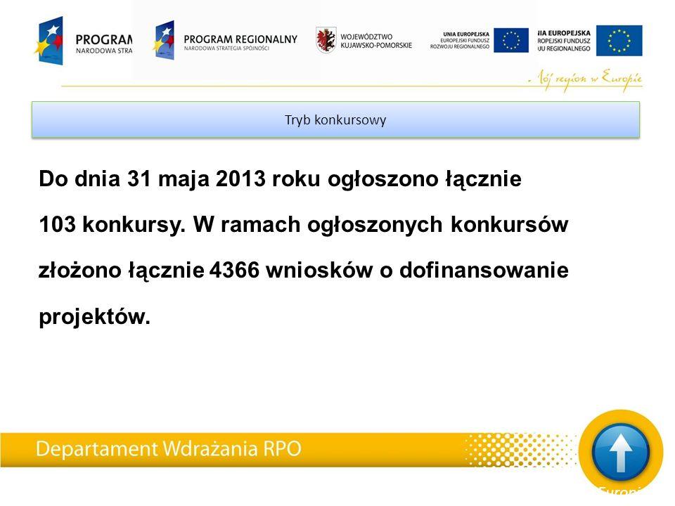 *dane aktualne wg. stanu na dzień 31.05.2013 r. Zestawienie podpisanych umów