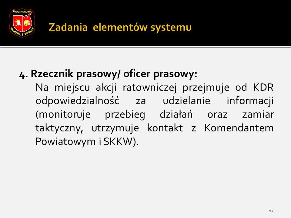 4. Rzecznik prasowy/ oficer prasowy: Na miejscu akcji ratowniczej przejmuje od KDR odpowiedzialność za udzielanie informacji (monitoruje przebieg dzia