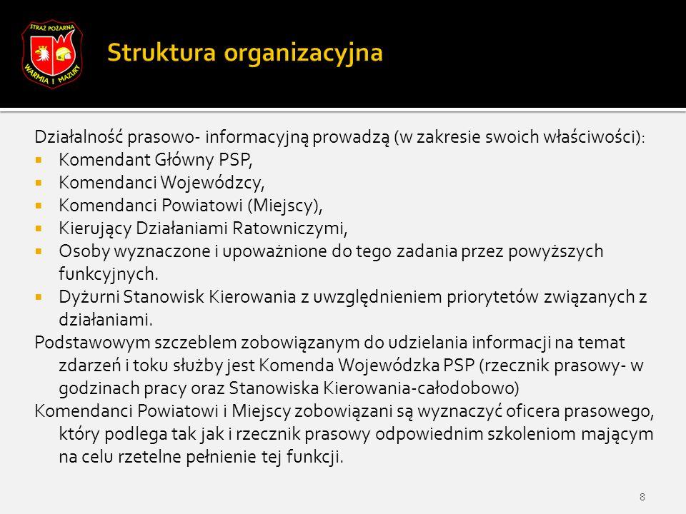Działalność prasowo- informacyjną prowadzą (w zakresie swoich właściwości):  Komendant Główny PSP,  Komendanci Wojewódzcy,  Komendanci Powiatowi (Miejscy),  Kierujący Działaniami Ratowniczymi,  Osoby wyznaczone i upoważnione do tego zadania przez powyższych funkcyjnych.