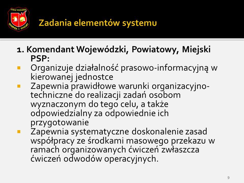 1. Komendant Wojewódzki, Powiatowy, Miejski PSP:  Organizuje działalność prasowo-informacyjną w kierowanej jednostce  Zapewnia prawidłowe warunki or