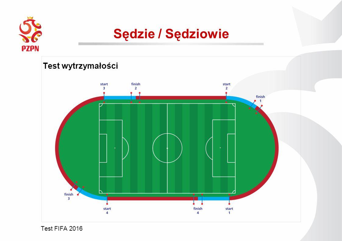 Test FIFA 2016 Sędzie / Sędziowie Test wytrzymałości