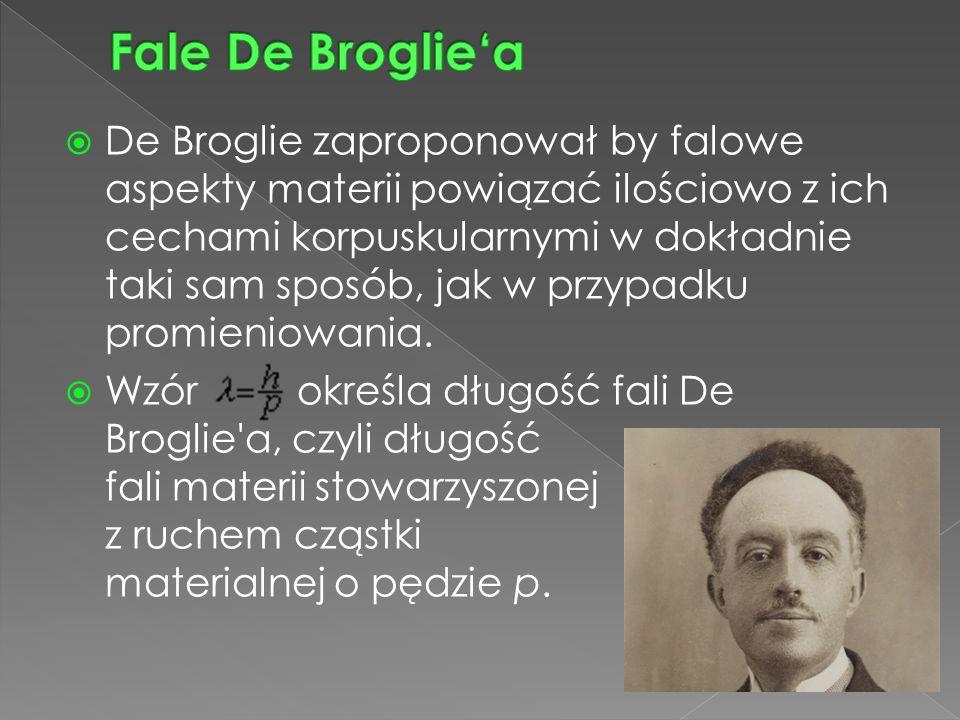  De Broglie zaproponował by falowe aspekty materii powiązać ilościowo z ich cechami korpuskularnymi w dokładnie taki sam sposób, jak w przypadku promieniowania.
