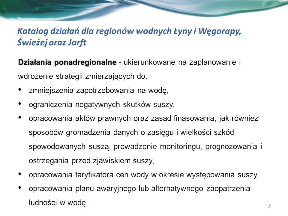 Katalog działań dla regionów wodnych Łyny i Węgorapy, Świeżej oraz Jarft Działania ponadregionalne Działania ponadregionalne - ukierunkowane na zaplanowanie i wdrożenie strategii zmierzających do: zmniejszenia zapotrzebowania na wodę, ograniczenia negatywnych skutków suszy, opracowania aktów prawnych oraz zasad finasowania, jak również sposobów gromadzenia danych o zasięgu i wielkości szkód spowodowanych suszą, prowadzenie monitoringu, prognozowania i ostrzegania przed zjawiskiem suszy, opracowania taryfikatora cen wody w okresie występowania suszy, opracowania planu awaryjnego lub alternatywnego zaopatrzenia ludności w wodę.