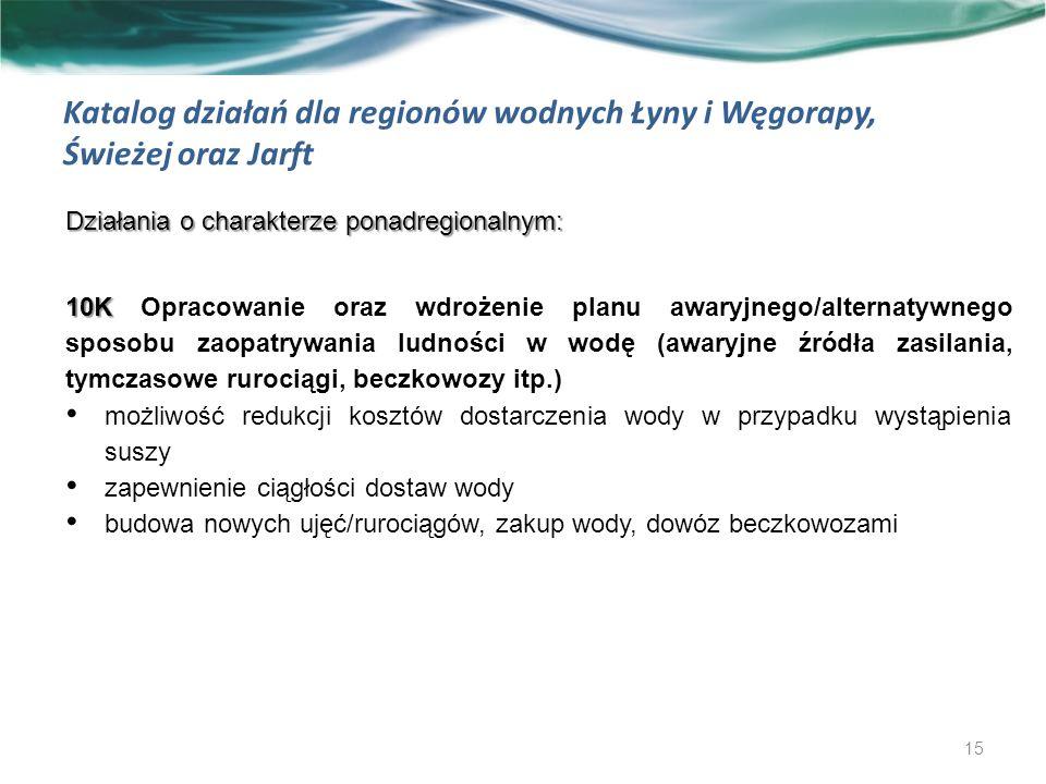 Katalog działań dla regionów wodnych Łyny i Węgorapy, Świeżej oraz Jarft Działania o charakterze ponadregionalnym: 10K 10K Opracowanie oraz wdrożenie planu awaryjnego/alternatywnego sposobu zaopatrywania ludności w wodę (awaryjne źródła zasilania, tymczasowe rurociągi, beczkowozy itp.) możliwość redukcji kosztów dostarczenia wody w przypadku wystąpienia suszy zapewnienie ciągłości dostaw wody budowa nowych ujęć/rurociągów, zakup wody, dowóz beczkowozami 15