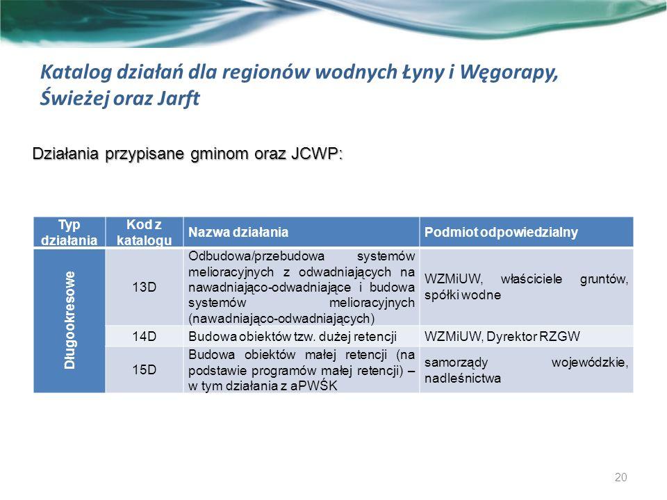 Katalog działań dla regionów wodnych Łyny i Węgorapy, Świeżej oraz Jarft Działania przypisane gminom oraz JCWP: 20 Typ działania Kod z katalogu Nazwa działaniaPodmiot odpowiedzialny Długookresowe 13D Odbudowa/przebudowa systemów melioracyjnych z odwadniających na nawadniająco-odwadniające i budowa systemów melioracyjnych (nawadniająco-odwadniających) WZMiUW, właściciele gruntów, spółki wodne 14DBudowa obiektów tzw.