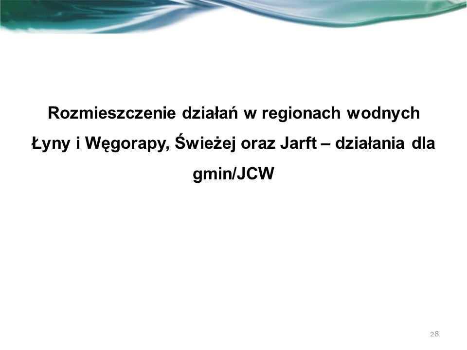 Rozmieszczenie działań w regionach wodnych Łyny i Węgorapy, Świeżej oraz Jarft – działania dla gmin/JCW 28
