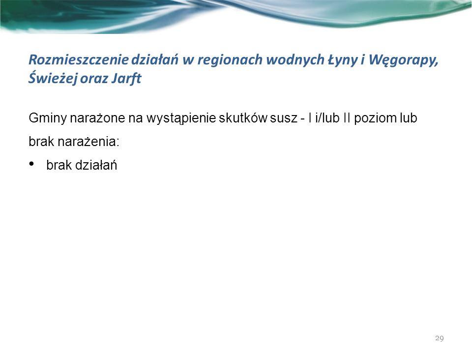 Rozmieszczenie działań w regionach wodnych Łyny i Węgorapy, Świeżej oraz Jarft 29 Gminy narażone na wystąpienie skutków susz - I i/lub II poziom lub brak narażenia: brak działań
