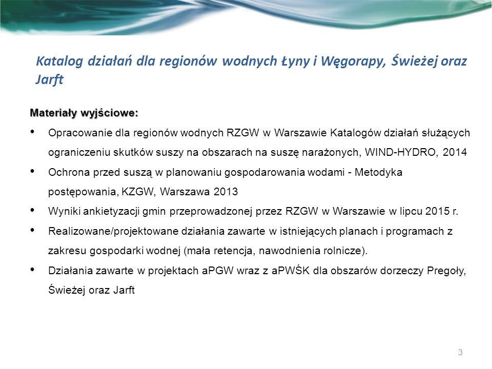 Katalog działań dla regionów wodnych Łyny i Węgorapy, Świeżej oraz Jarft Działania o charakterze ponadregionalnym: 7K 7K Opracowanie taryfikatora cen wody w okresie występowania suszy realizacja wymogu RDW pokrywania kosztów wszystkich usług wodnych – przez użytkowników wód uzależnienie ceny wody od jej dostępności i od przebiegu i głębokości suszy ograniczenia proporcjonalnie do ilości zużycia, priorytet korzystania dla celów komunalnych, produkcji farmaceutyków czy żywności.