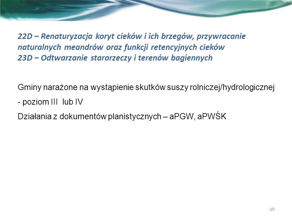 22D – Renaturyzacja koryt cieków i ich brzegów, przywracanie naturalnych meandrów oraz funkcji retencyjnych cieków 23D – Odtwarzanie starorzeczy i terenów bagiennych 46 Gminy narażone na wystąpienie skutków suszy rolniczej/hydrologicznej - poziom III lub IV Działania z dokumentów planistycznych – aPGW, aPWŚK