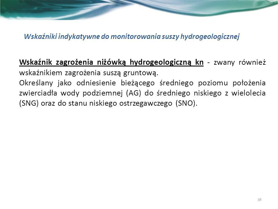 56 Wskaźniki indykatywne do monitorowania suszy hydrogeologicznej Wskaźnik zagrożenia niżówką hydrogeologiczną kn - zwany również wskaźnikiem zagrożenia suszą gruntową.