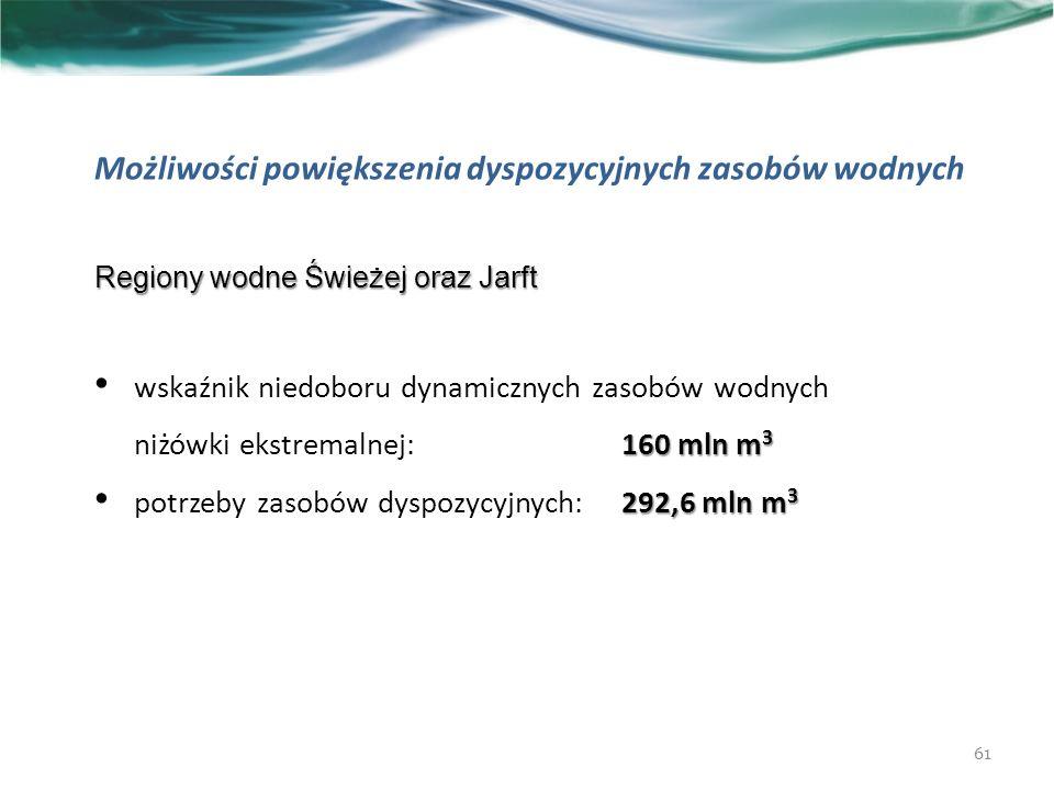 Możliwości powiększenia dyspozycyjnych zasobów wodnych 61 Regiony wodne Świeżej oraz Jarft 160 mln m 3 wskaźnik niedoboru dynamicznych zasobów wodnych niżówki ekstremalnej:160 mln m 3 292,6 mln m 3 potrzeby zasobów dyspozycyjnych:292,6 mln m 3