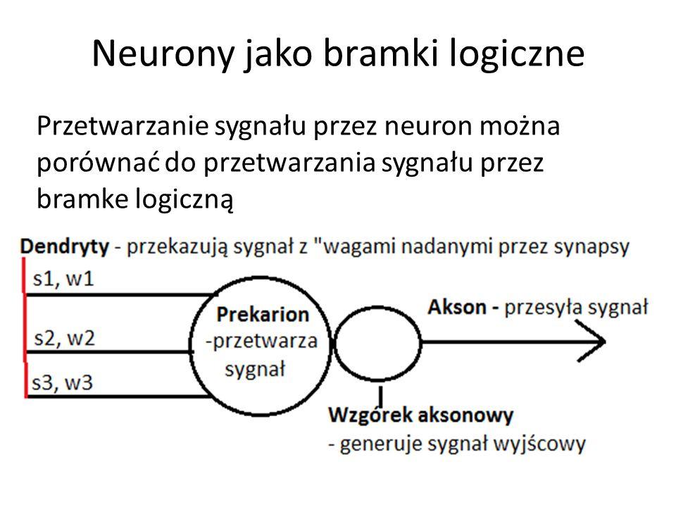 Neurony jako bramki logiczne Przetwarzanie sygnału przez neuron można porównać do przetwarzania sygnału przez bramke logiczną