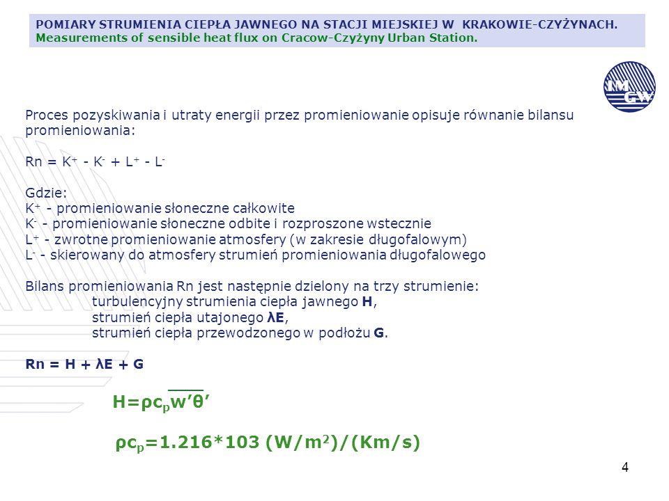4 POMIARY STRUMIENIA CIEPŁA JAWNEGO NA STACJI MIEJSKIEJ W KRAKOWIE-CZYŻYNACH. Measurements of sensible heat flux on Cracow-Czyżyny Urban Station. Proc
