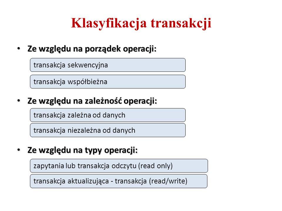 Klasyfikacja transakcji Ze względu na porządek operacji: Ze względu na porządek operacji: Ze względu na zależność operacji: Ze względu na zależność operacji: Ze względu na typy operacji: Ze względu na typy operacji: transakcja sekwencyjna transakcja współbieżna transakcja zależna od danych transakcja niezależna od danych zapytania lub transakcja odczytu (read only) transakcja aktualizująca - transakcja (read/write)