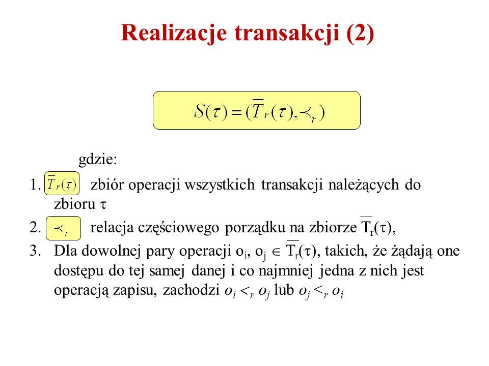 Realizacje transakcji (2) gdzie: 1. zbiór operacji wszystkich transakcji należących do zbioru  2. relacja częściowego porządku na zbiorze T r (  ),
